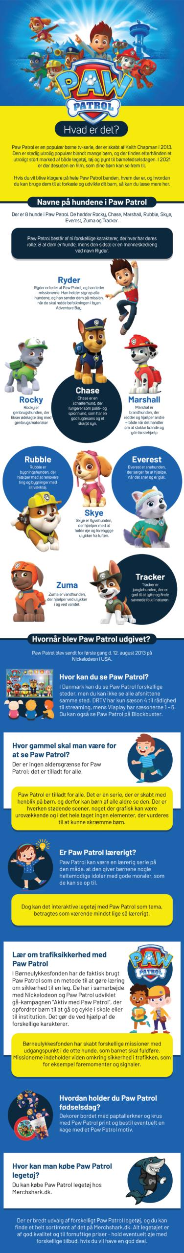 Hvad er Paw Patrol - Infografik